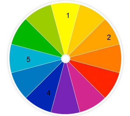 تعلم تنسيق ألوان ملابسك راقي